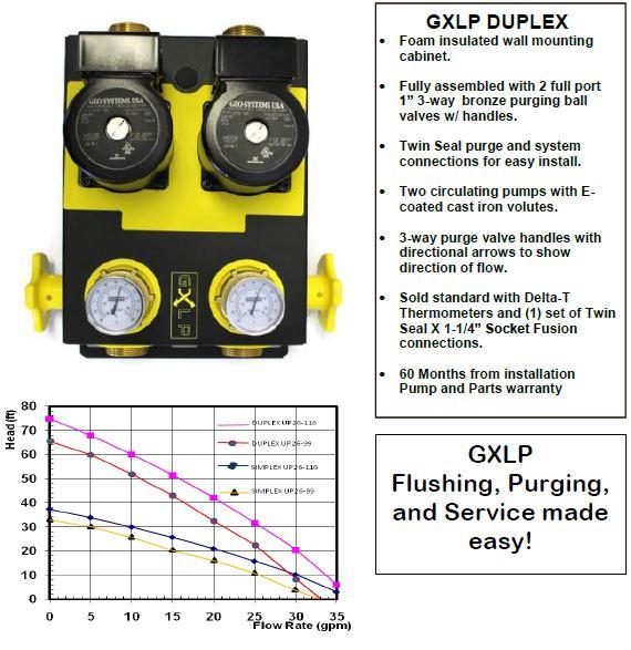 GXLP-Duplex-data